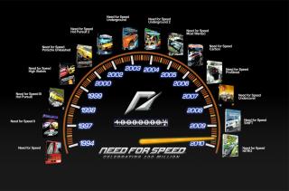 NFS SpeedoTimeline - Obrázkek zdarma pro 1920x1200