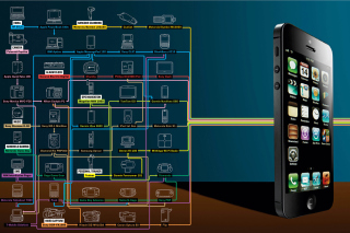 IPhone 5 - Obrázkek zdarma pro 1440x900